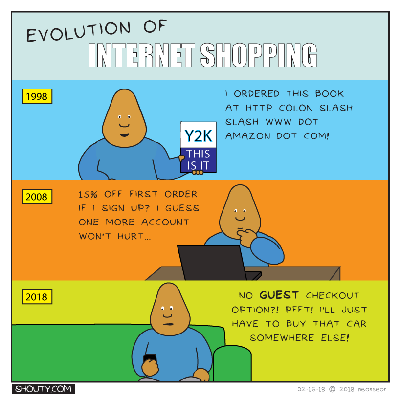 The Evolution of Internet Shopping